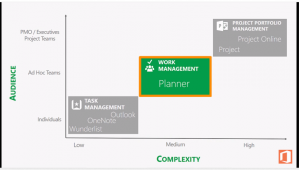 o365-taskmanagent