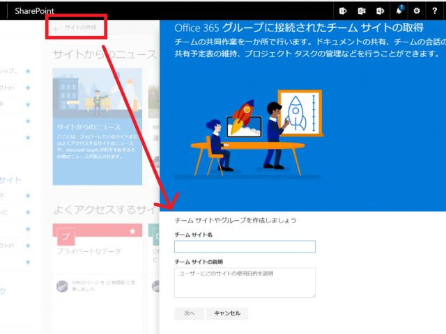 SharePoint サイト一覧画面からサイトやグループを作成させなくない