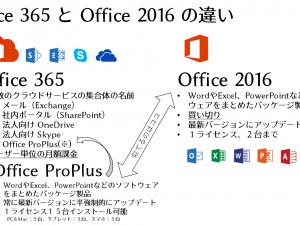 Office 365 と Office 2016 の違い